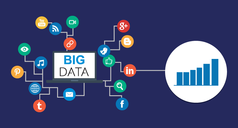Big data and digital advertising: how they interact to increase marketing effectiveness