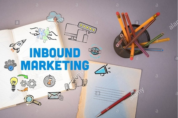 Discover Inbound Marketing, Fashion or Future?