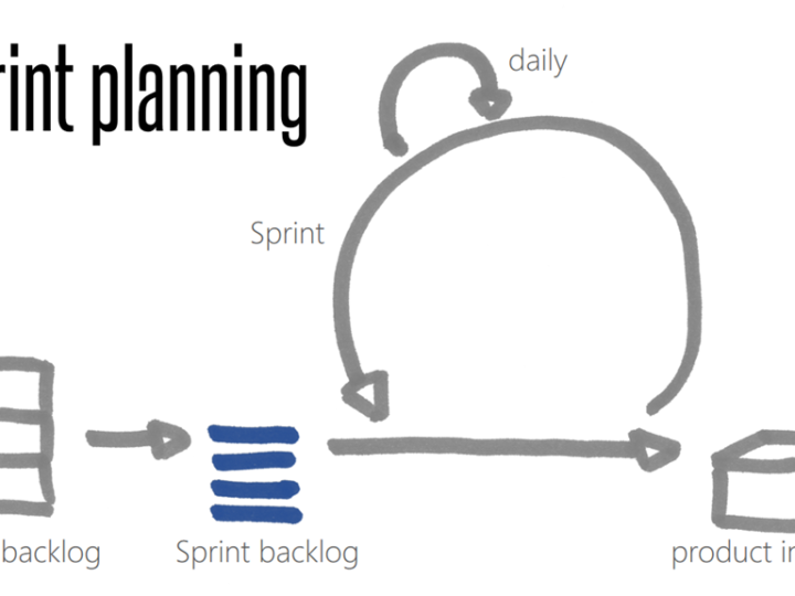 Effective Capacity Planning on the Scrum Team