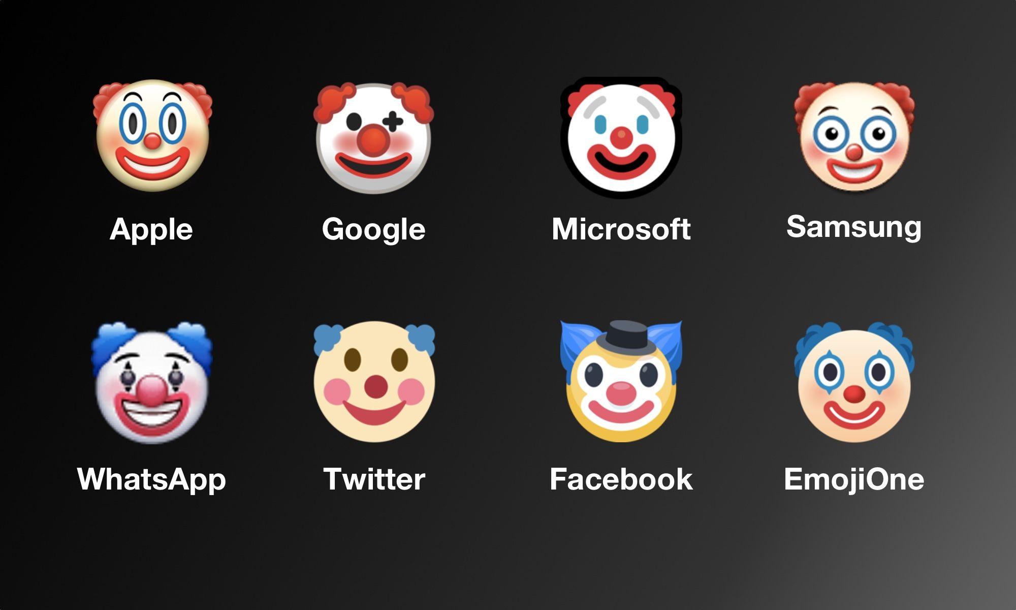 Clown Emoji On Different Platforms